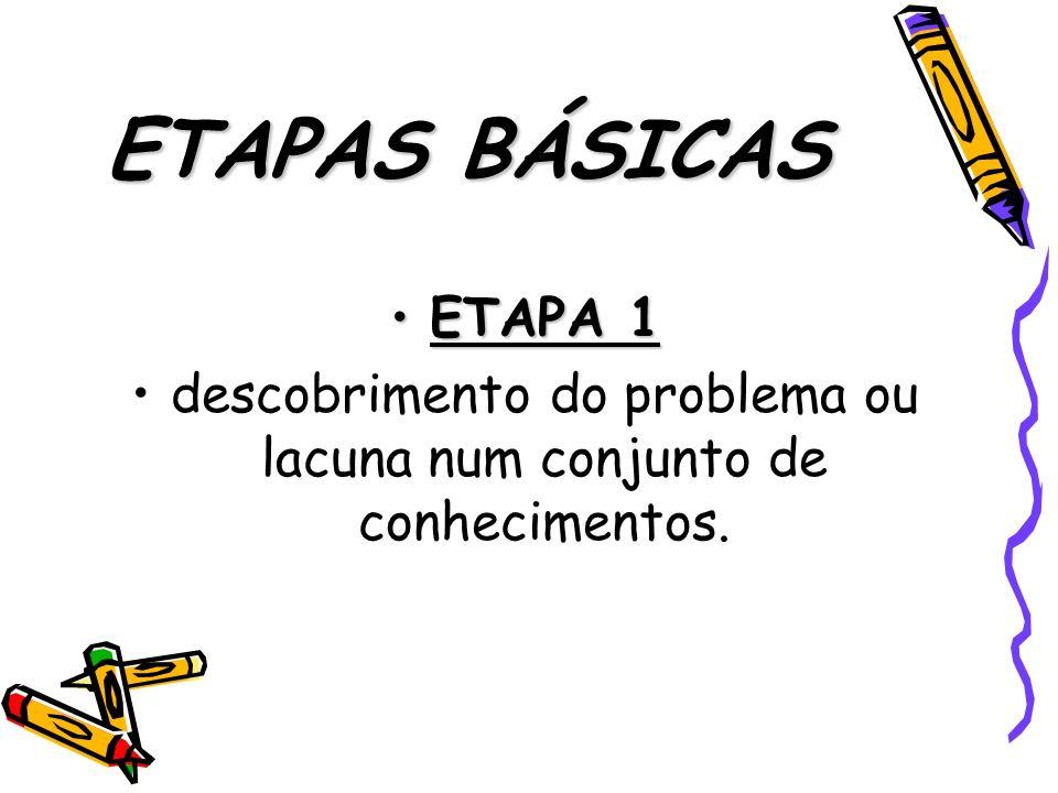 ETAPAS BÁSICAS ETAPA 1ETAPA 1 descobrimento do problema ou lacuna num conjunto de conhecimentos.