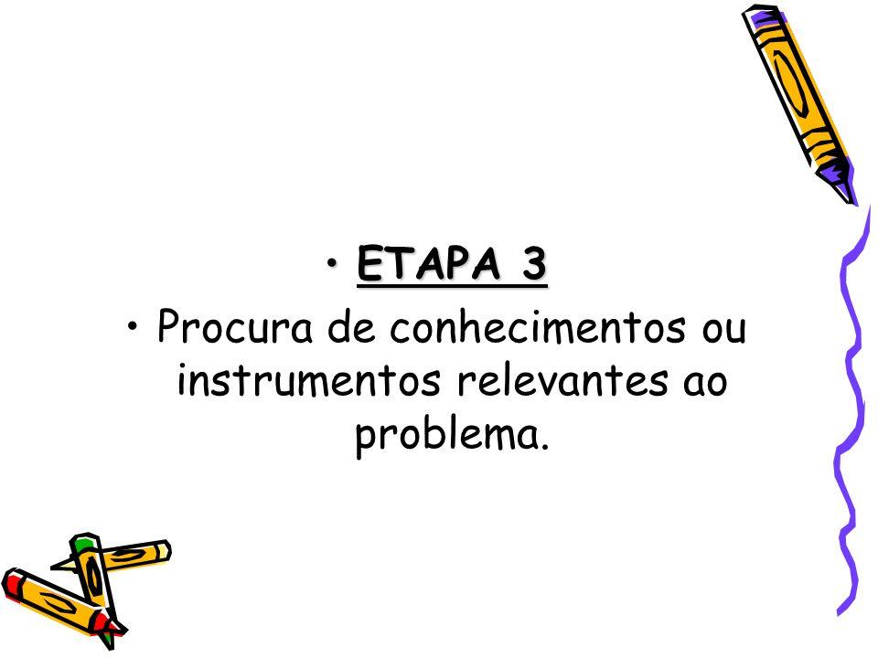 ETAPA 3ETAPA 3 Procura de conhecimentos ou instrumentos relevantes ao problema.