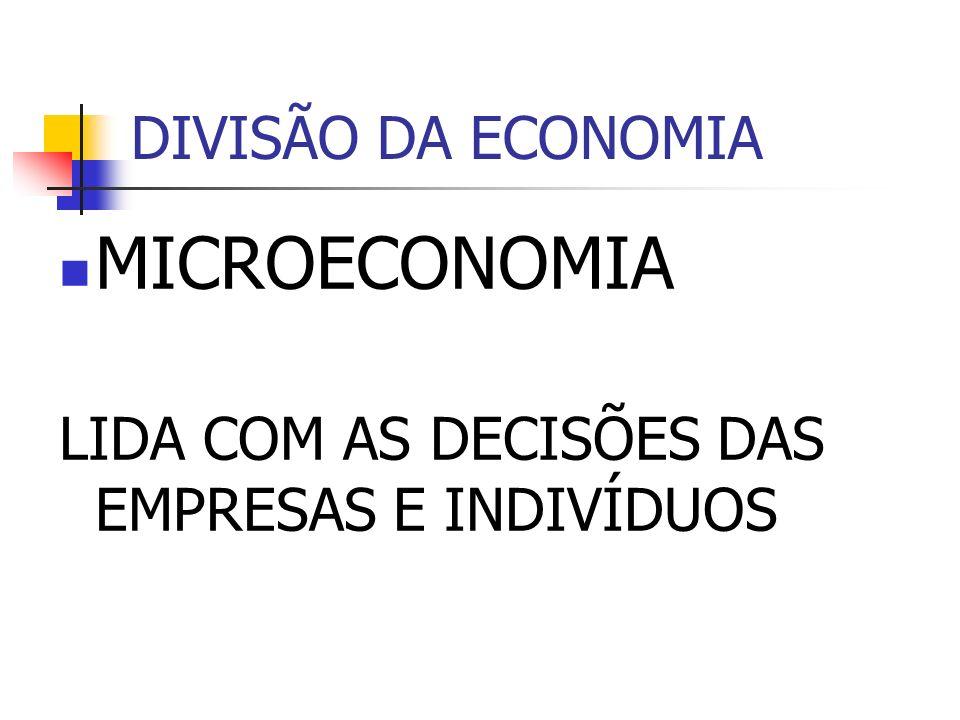 DIVISÃO DA ECONOMIA MICROECONOMIA LIDA COM AS DECISÕES DAS EMPRESAS E INDIVÍDUOS