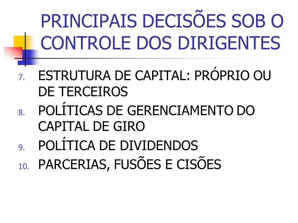 PRINCIPAIS DECISÕES SOB O CONTROLE DOS DIRIGENTES 7. ESTRUTURA DE CAPITAL: PRÓPRIO OU DE TERCEIROS 8. POLÍTICAS DE GERENCIAMENTO DO CAPITAL DE GIRO 9.