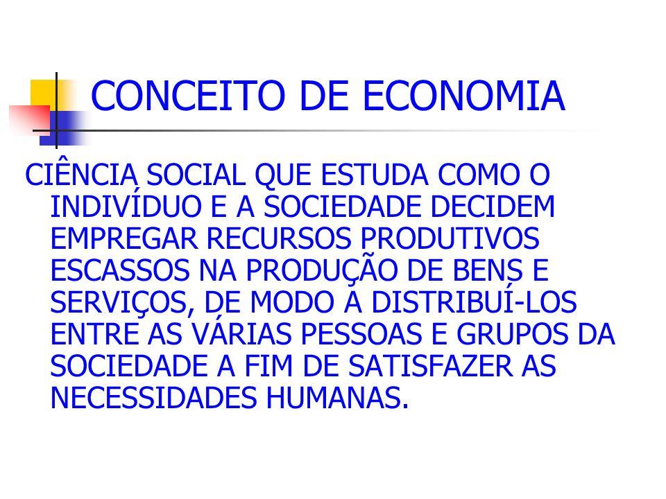 CONCEITO DE ECONOMIA CIÊNCIA SOCIAL QUE ESTUDA COMO O INDIVÍDUO E A SOCIEDADE DECIDEM EMPREGAR RECURSOS PRODUTIVOS ESCASSOS NA PRODUÇÃO DE BENS E SERV