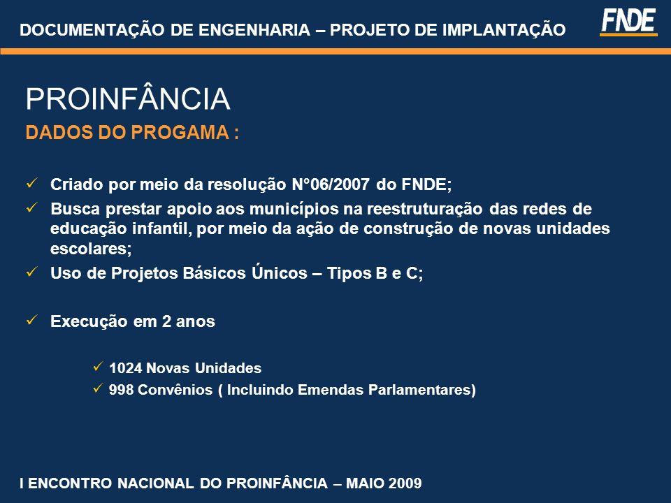 DOCUMENTAÇÃO DE ENGENHARIA – PROJETO DE IMPLANTAÇÃO PROINFÂNCIA DADOS DO PROGAMA : Criado por meio da resolução N°06/2007 do FNDE; Busca prestar apoio