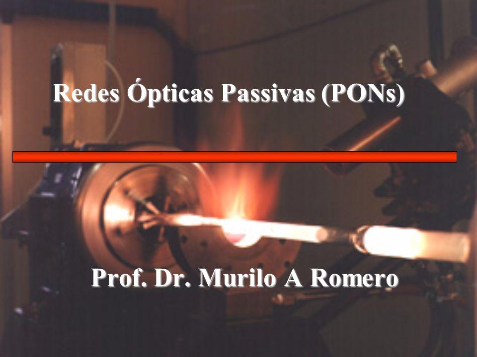 Redes Ópticas Passivas (PONs) Prof. Dr. Murilo A Romero