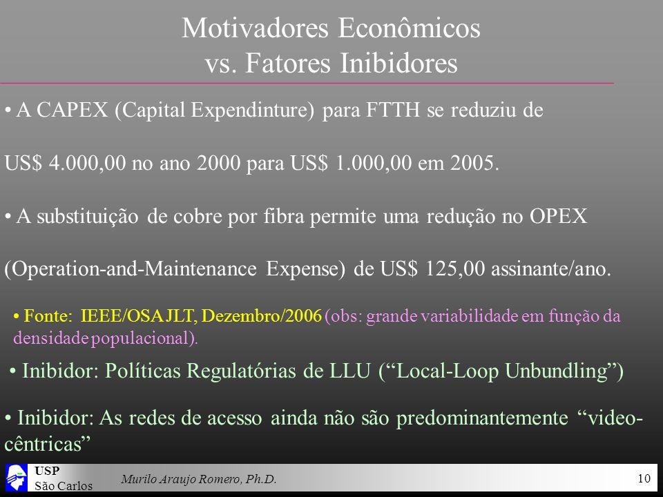 USP São Carlos Murilo Araujo Romero, Ph.D. 10 Motivadores Econômicos vs. Fatores Inibidores A CAPEX (Capital Expendinture) para FTTH se reduziu de US$