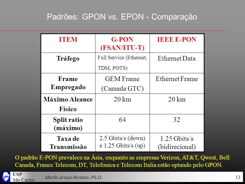 USP São Carlos Murilo Araujo Romero, Ph.D. 13 Padrões: GPON vs. EPON - Comparação O padrão E-PON prevalece na Ásia, enquanto as empresas Verizon, AT&T