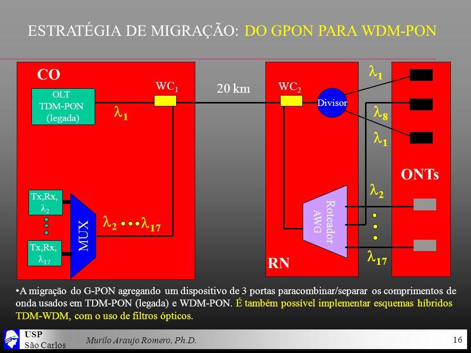 USP São Carlos Murilo Araujo Romero, Ph.D. 16 ESTRATÉGIA DE MIGRAÇÃO: DO GPON PARA WDM-PON A migração do G-PON agregando um dispositivo de 3 portas pa