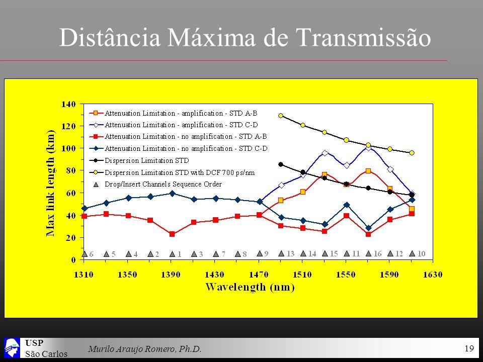 USP São Carlos Murilo Araujo Romero, Ph.D. 19 Distância Máxima de Transmissão