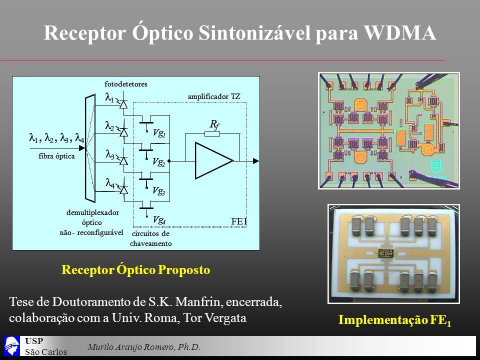 USP São Carlos Murilo Araujo Romero, Ph.D. Receptor Óptico Sintonizável para WDMA R f Vg 1 2 3 4 amplificador TZ circuitos de chaveamento fotodetetore