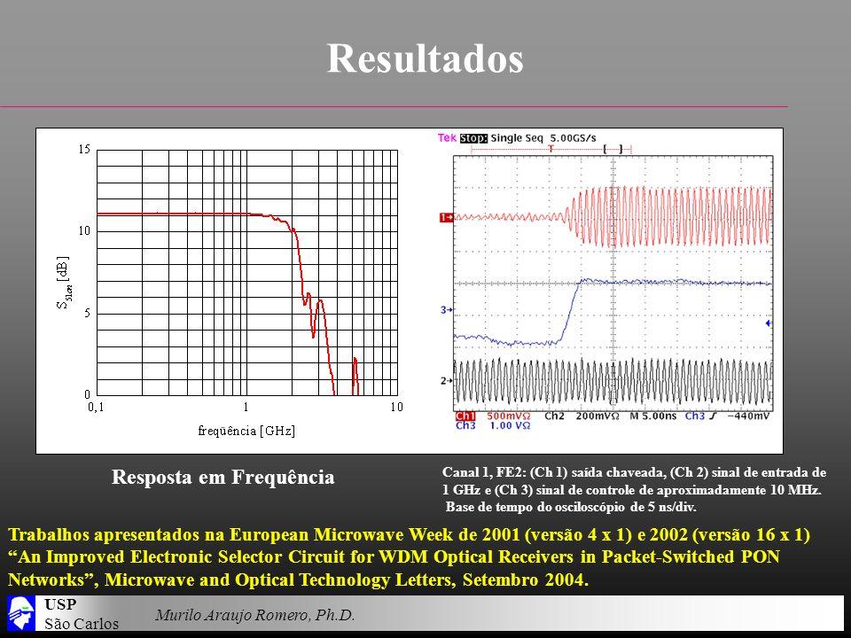 USP São Carlos Murilo Araujo Romero, Ph.D. Resultados Canal 1, FE2: (Ch 1) saída chaveada, (Ch 2) sinal de entrada de 1 GHz e (Ch 3) sinal de controle