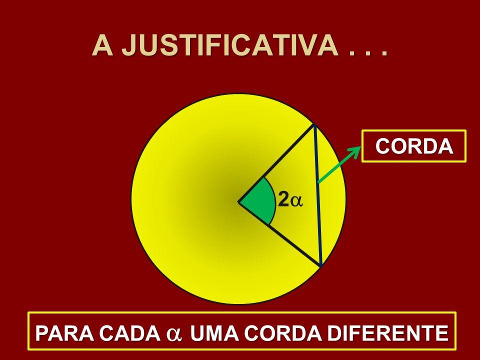 A JUSTIFICATIVA... SEMICORDA 1 x SEMICORDA ( ) = x