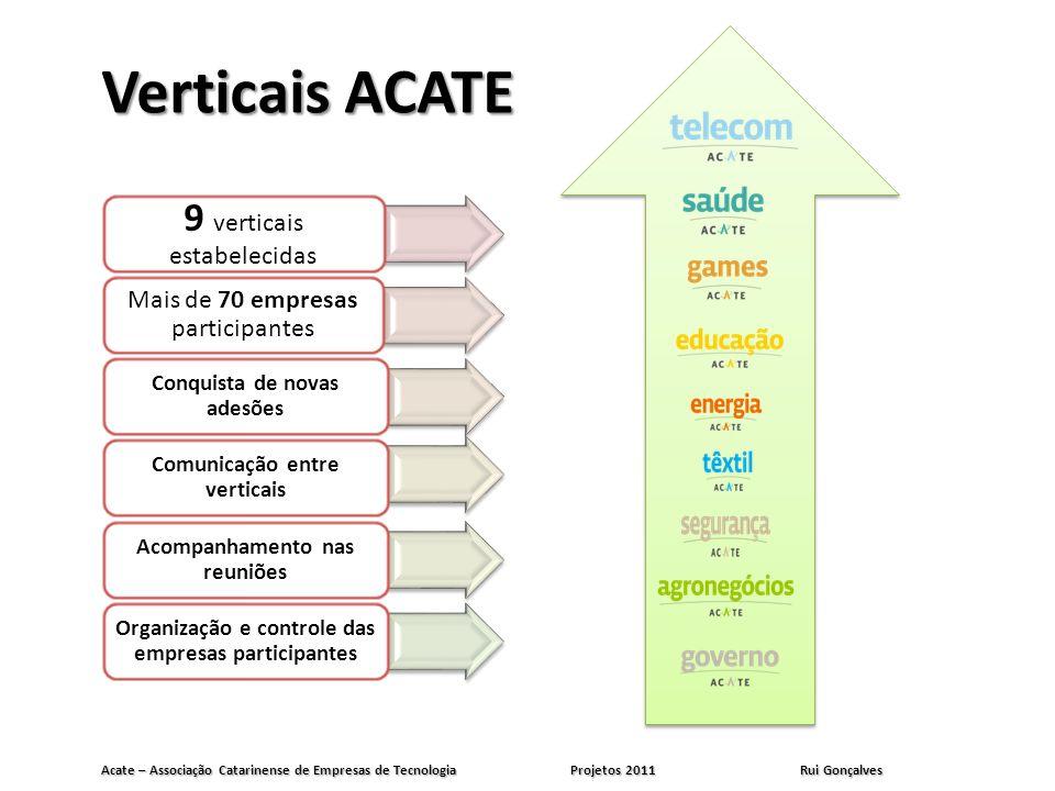 Verticais ACATE 9 verticais estabelecidas Mais de 70 empresas participantes Conquista de novas adesões Comunicação entre verticais Acompanhamento nas