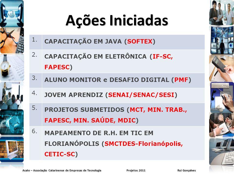 Ações Iniciadas Acate – Associação Catarinense de Empresas de Tecnologia Projetos 2011 Rui Gonçalves 1. CAPACITAÇÃO EM JAVA (SOFTEX) 2. CAPACITAÇÃO EM