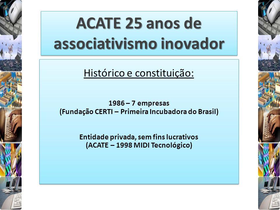 ACATE 25 anos de associativismo inovador Histórico e constituição: 1986 – 7 empresas (Fundação CERTI – Primeira Incubadora do Brasil) Entidade privada