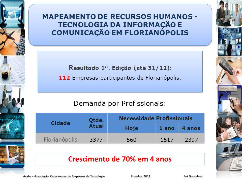 Acate – Associação Catarinense de Empresas de Tecnologia Projetos 2011 Rui Gonçalves MAPEAMENTO DE RECURSOS HUMANOS - TECNOLOGIA DA INFORMAÇÃO E COMUN