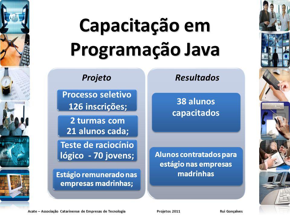 Capacitação em Programação Java Acate – Associação Catarinense de Empresas de Tecnologia Projetos 2011 Rui Gonçalves 2 turmas com 21 alunos cada; Proc