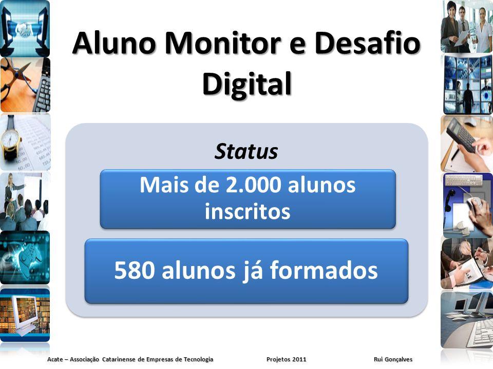 Aluno Monitor e Desafio Digital Acate – Associação Catarinense de Empresas de Tecnologia Projetos 2011 Rui Gonçalves Status Mais de 2.000 alunos inscr