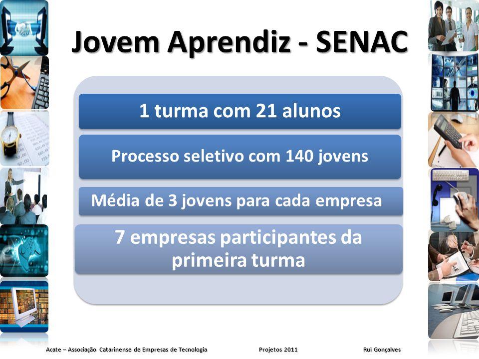 Jovem Aprendiz - SENAC Acate – Associação Catarinense de Empresas de Tecnologia Projetos 2011 Rui Gonçalves 1 turma com 21 alunos Processo seletivo co