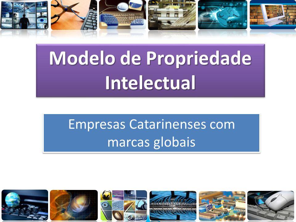Modelo de Propriedade Intelectual Empresas Catarinenses com marcas globais
