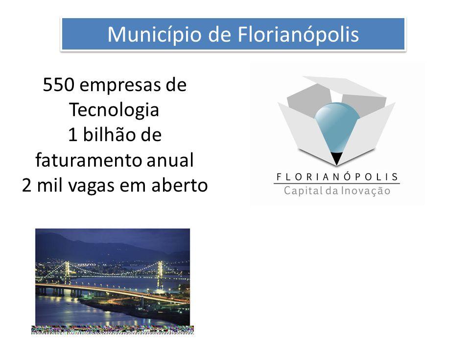 Município de Florianópolis 550 empresas de Tecnologia 1 bilhão de faturamento anual 2 mil vagas em aberto