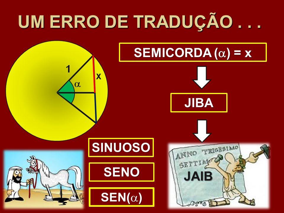 UM ERRO DE TRADUÇÃO... SEMICORDA ( ) = x JIBA JAIB SINUOSO SENO