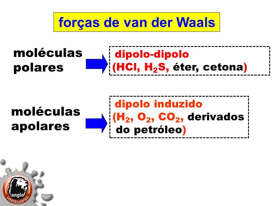 forças de van der Waals moléculas apolares dipolo induzido (H 2, O 2, CO 2, derivados do petróleo) moléculas polares dipolo-dipolo (HCl, H 2 S, éter,