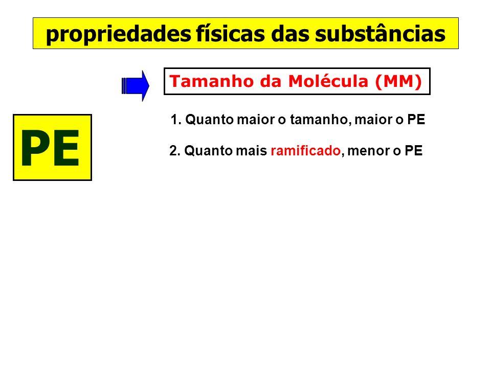 propriedades físicas das substâncias PE Tamanho da Molécula (MM) 1. Quanto maior o tamanho, maior o PE 2. Quanto mais ramificado, menor o PE
