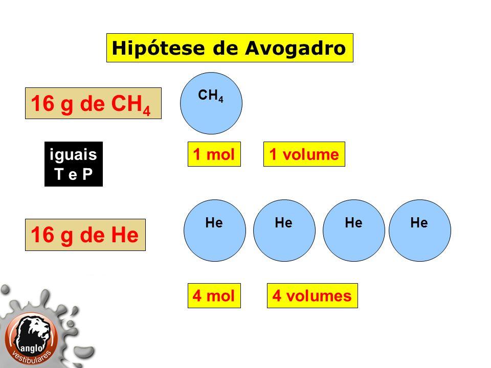 Hipótese de Avogadro He 16 g de CH 4 CH 4 16 g de He He 1 mol 4 mol 1 volume 4 volumes iguais T e P