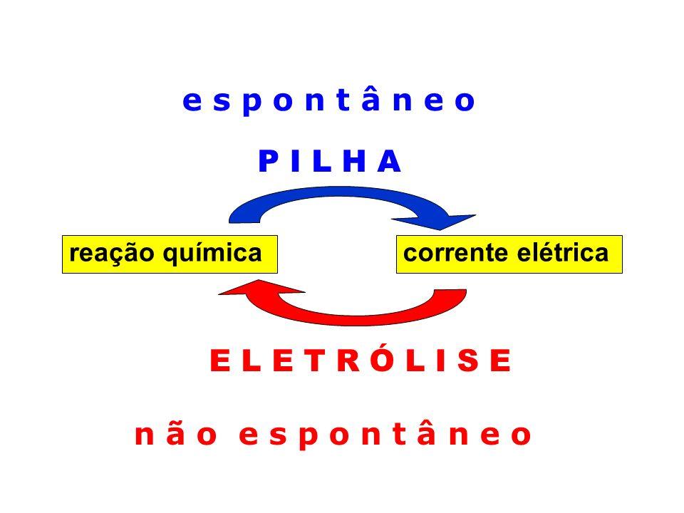 P I L H A E L E T R Ó L I S E corrente elétricareação química e s p o n t â n e o n ã o e s p o n t â n e o