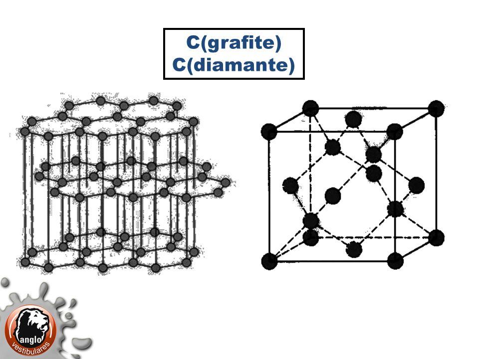 propriedades físicas das substâncias PE Tamanho da Molécula (MM) 1.