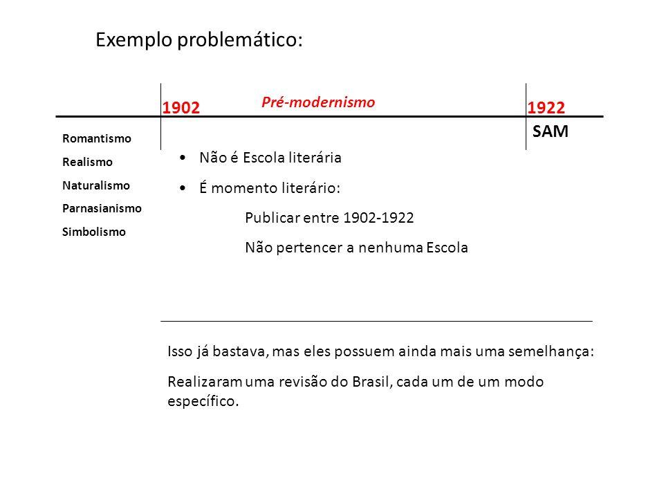 19021922 SAM Romantismo Realismo Naturalismo Parnasianismo Simbolismo Exemplo problemático: Pré-modernismo Não é Escola literária É momento literário: