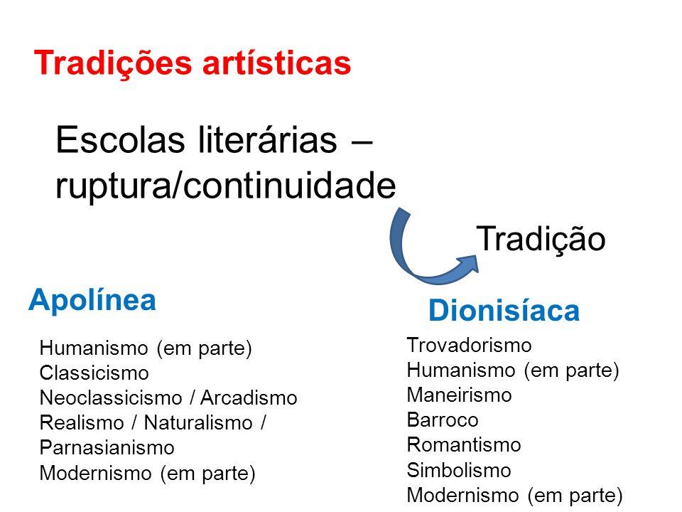 Tradições artísticas Escolas literárias – ruptura/continuidade Tradição Apolínea Humanismo (em parte) Classicismo Neoclassicismo / Arcadismo Realismo