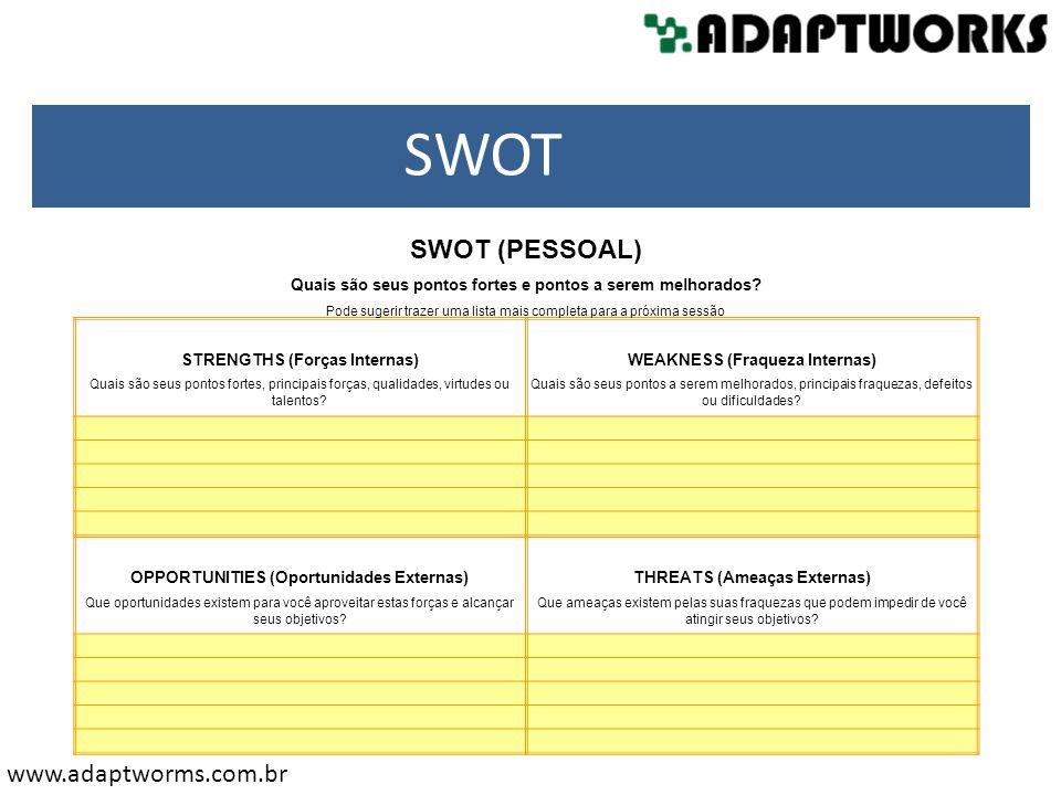 33 SWOT (PESSOAL) Quais são seus pontos fortes e pontos a serem melhorados? Pode sugerir trazer uma lista mais completa para a próxima sessão STRENGTH
