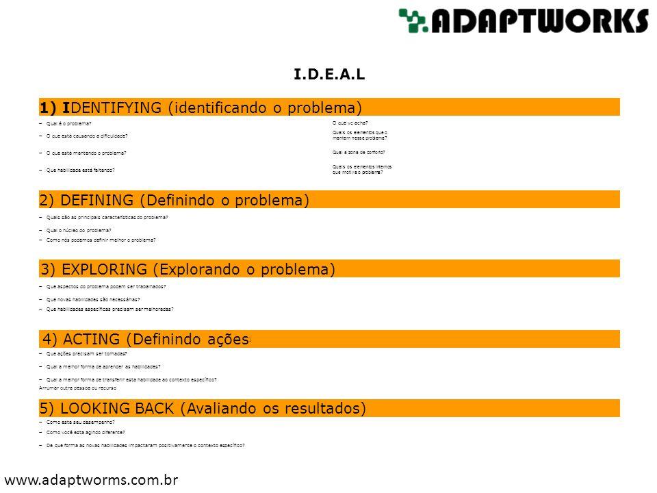 www.adaptworms.com.br I.D.E.A.L 1) IDENTIFYING (identificando o problema) Qual é o problema? O que vc acha? O que está causando a dificuldade? Quais o