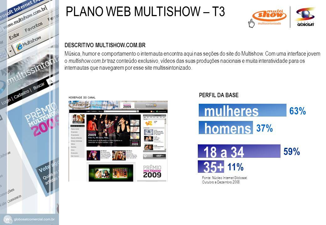 DESCRITIVO DO PLANO Valor Total: R$ 55.000,00 Período: 1 Mês O plano MULTISHOW – T3 oferece envolvimento na homepage do site e demais páginas.