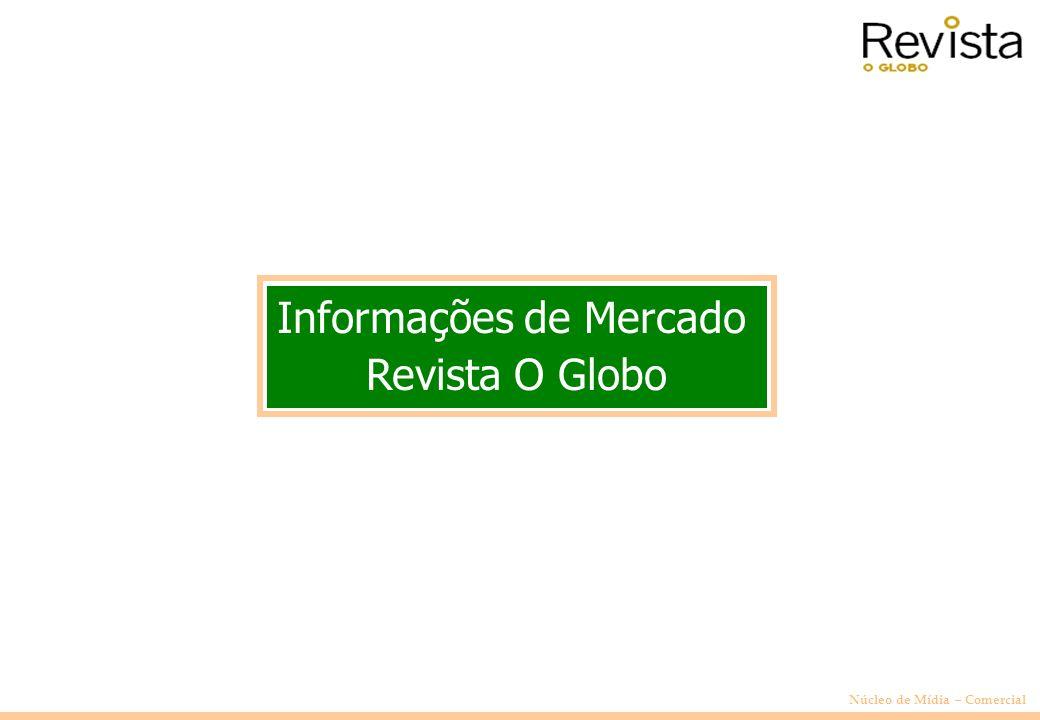Núcleo de Mídia – Comercial Informações de Mercado Revista O Globo