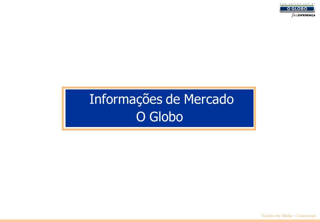Núcleo de Mídia – Comercial Informações de Mercado O Globo