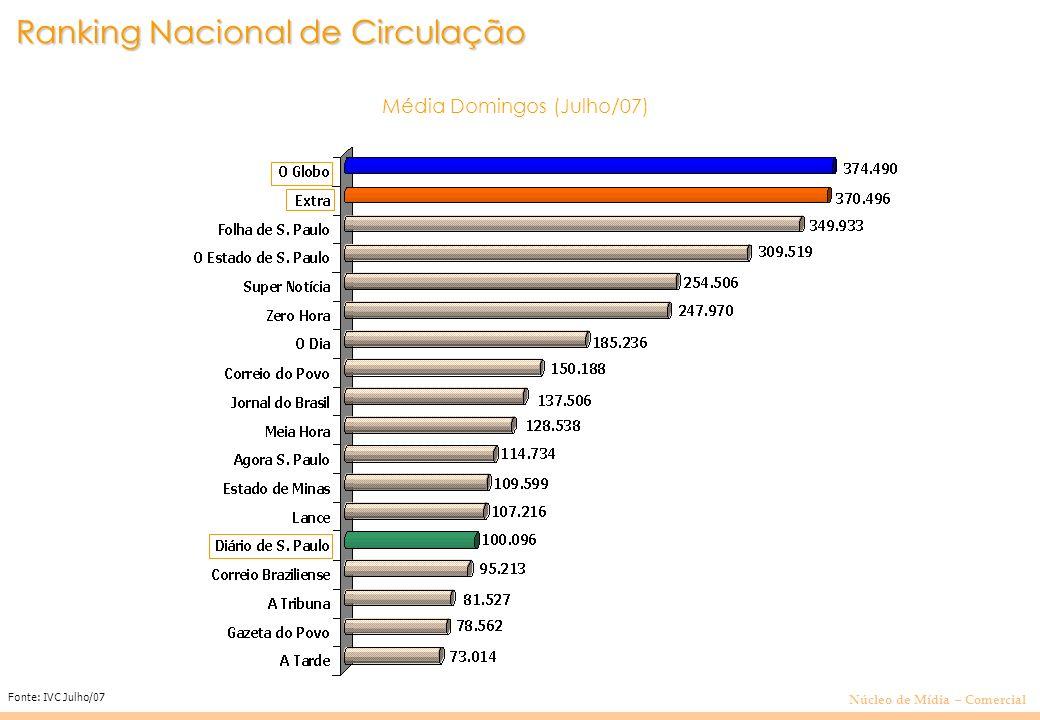 Núcleo de Mídia – Comercial Ranking Nacional de Circulação Média Domingos (Julho/07) Fonte: IVC Julho/07
