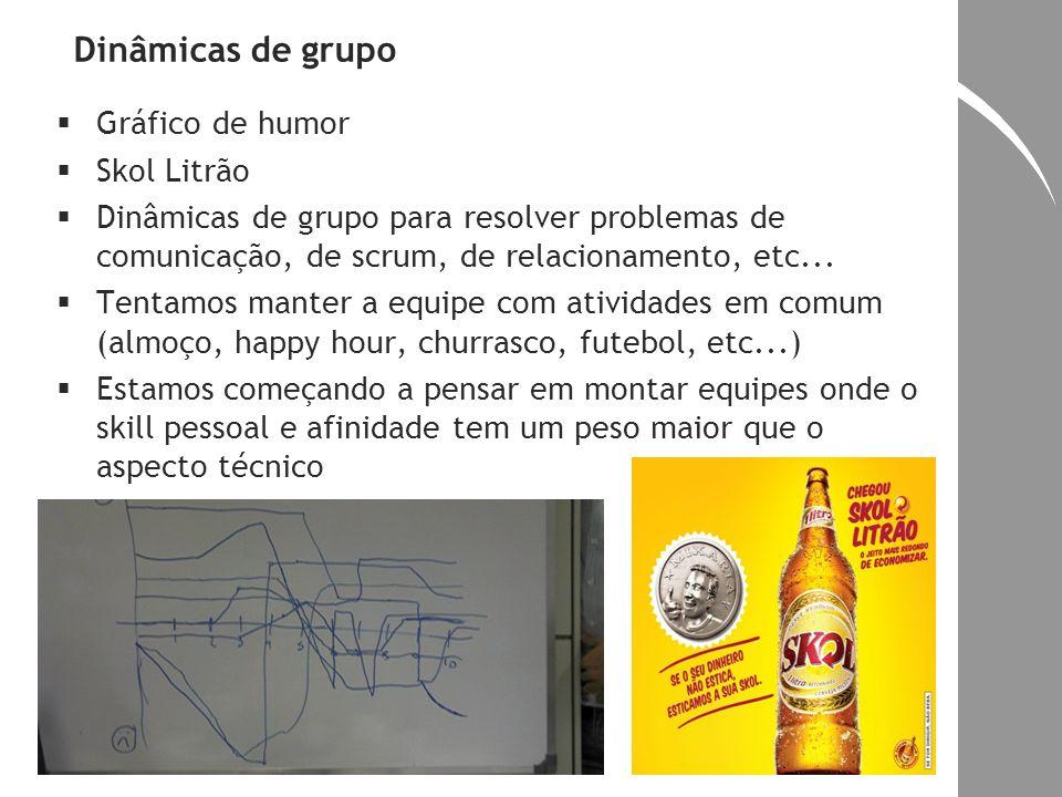 Dinâmicas de grupo Gráfico de humor Skol Litrão Dinâmicas de grupo para resolver problemas de comunicação, de scrum, de relacionamento, etc... Tentamo