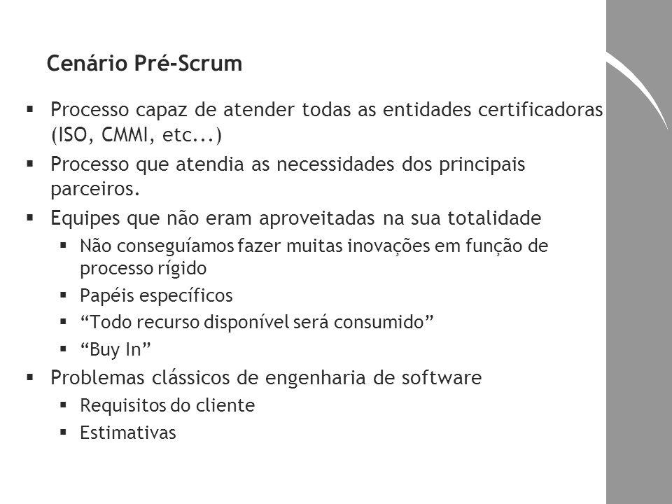 Cenário Pré-Scrum Processo capaz de atender todas as entidades certificadoras (ISO, CMMI, etc...) Processo que atendia as necessidades dos principais