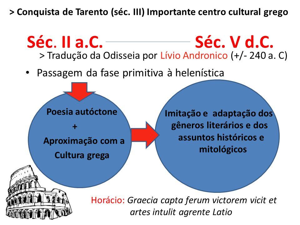 Séc. II a.C. Séc. V d.C. Passagem da fase primitiva à helenística Poesia autóctone + Aproximação com a Cultura grega Imitação e adaptação dos gêneros