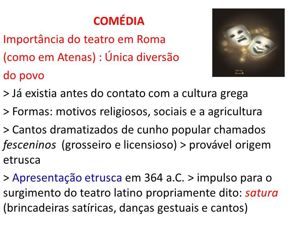 COMÉDIA Importância do teatro em Roma (como em Atenas) : Única diversão do povo > Já existia antes do contato com a cultura grega > Formas: motivos re