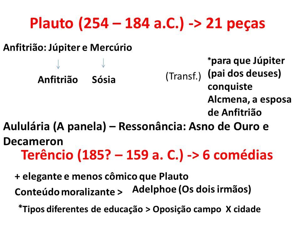 Plauto (254 – 184 a.C.) -> 21 peças Anfitrião: Júpiter e Mercúrio AnfitriãoSósia (Transf.) * para que Júpiter (pai dos deuses) conquiste Alcmena, a es