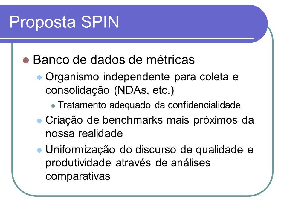 Proposta SPIN Banco de dados de métricas Organismo independente para coleta e consolidação (NDAs, etc.) Tratamento adequado da confidencialidade Criaç