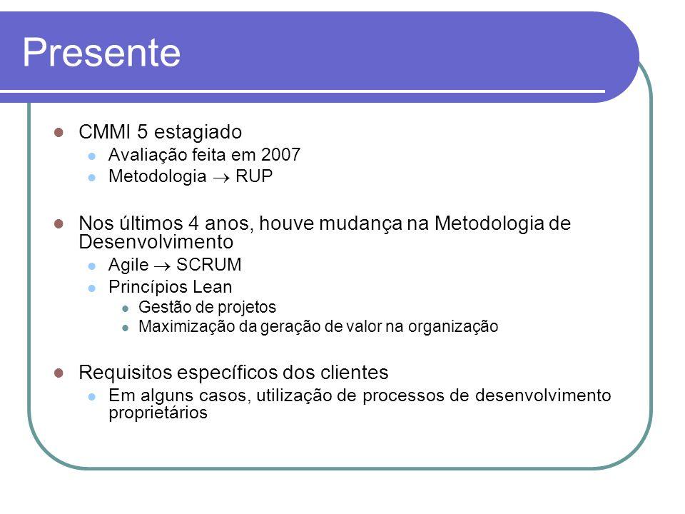 Presente CMMI 5 estagiado Avaliação feita em 2007 Metodologia RUP Nos últimos 4 anos, houve mudança na Metodologia de Desenvolvimento Agile SCRUM Prin