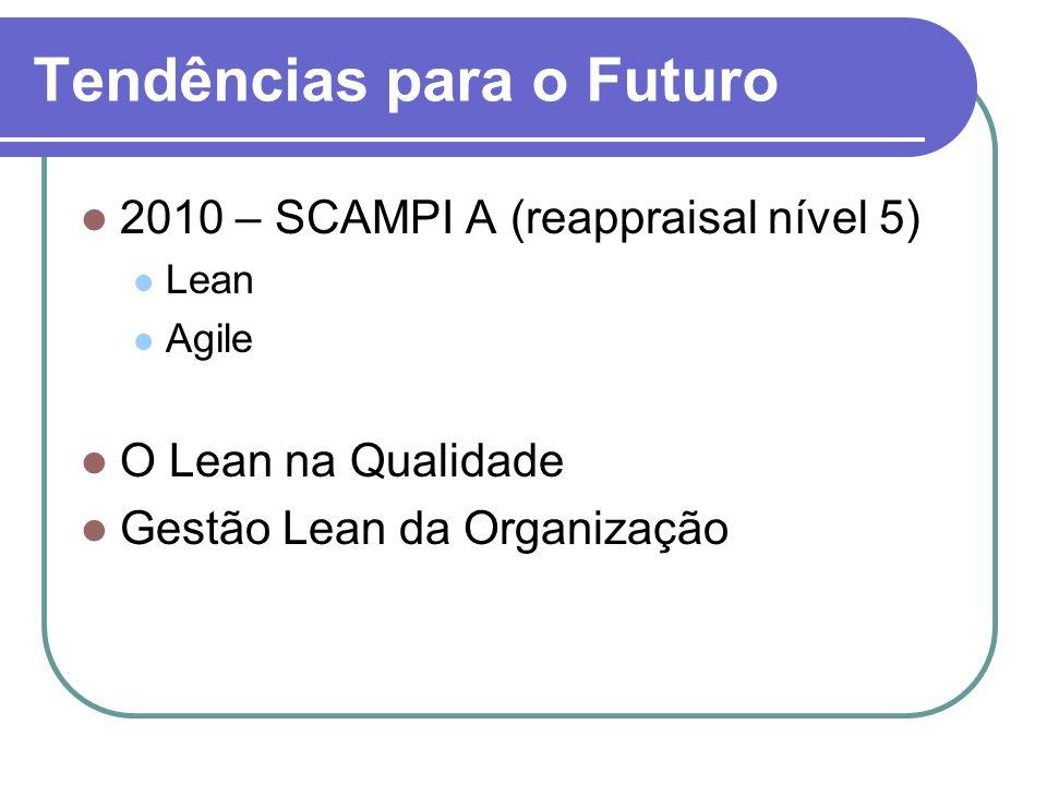 Tendências para o Futuro 2010 – SCAMPI A (reappraisal nível 5) Lean Agile O Lean na Qualidade Gestão Lean da Organização