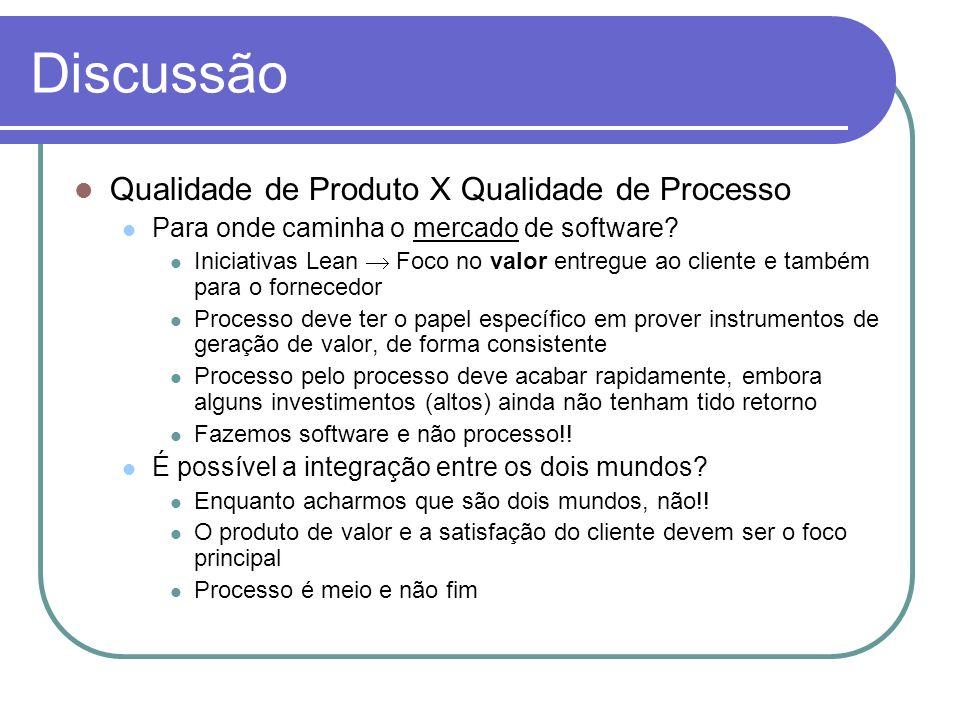 Discussão Qualidade de Produto X Qualidade de Processo Para onde caminha o mercado de software? Iniciativas Lean Foco no valor entregue ao cliente e t