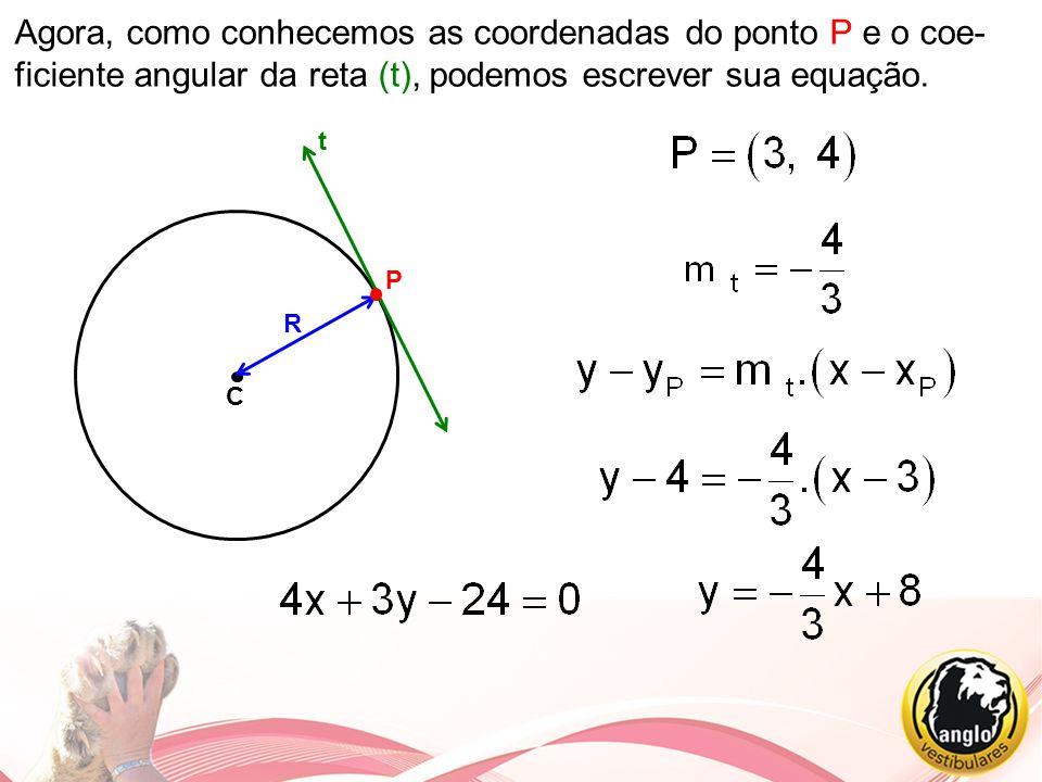 C R t Agora, como conhecemos as coordenadas do ponto P e o coe- ficiente angular da reta (t), podemos escrever sua equação. P