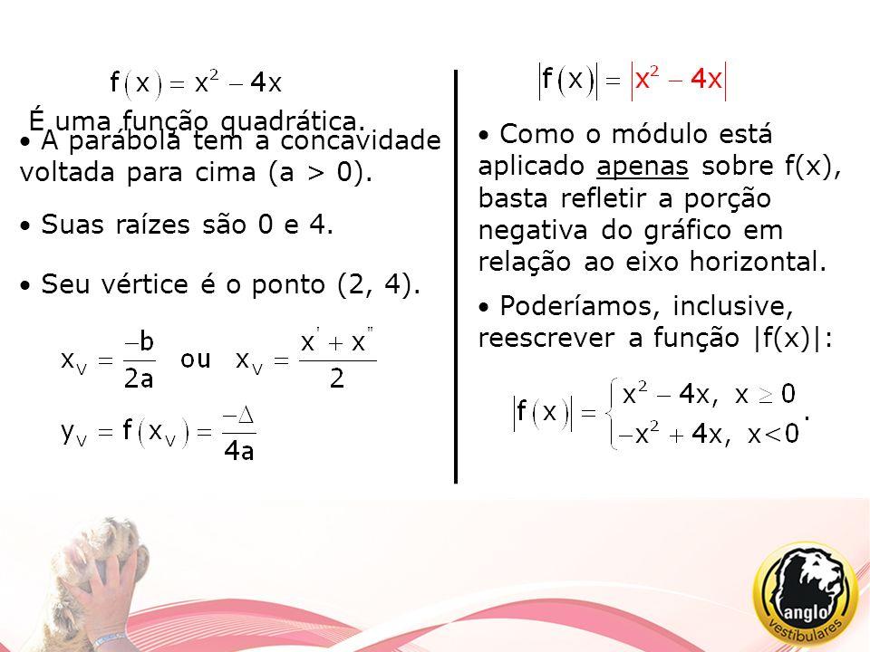 A parábola tem a concavidade voltada para cima (a > 0). Suas raízes são 0 e 4. Seu vértice é o ponto (2, 4). Como o módulo está aplicado apenas sobre