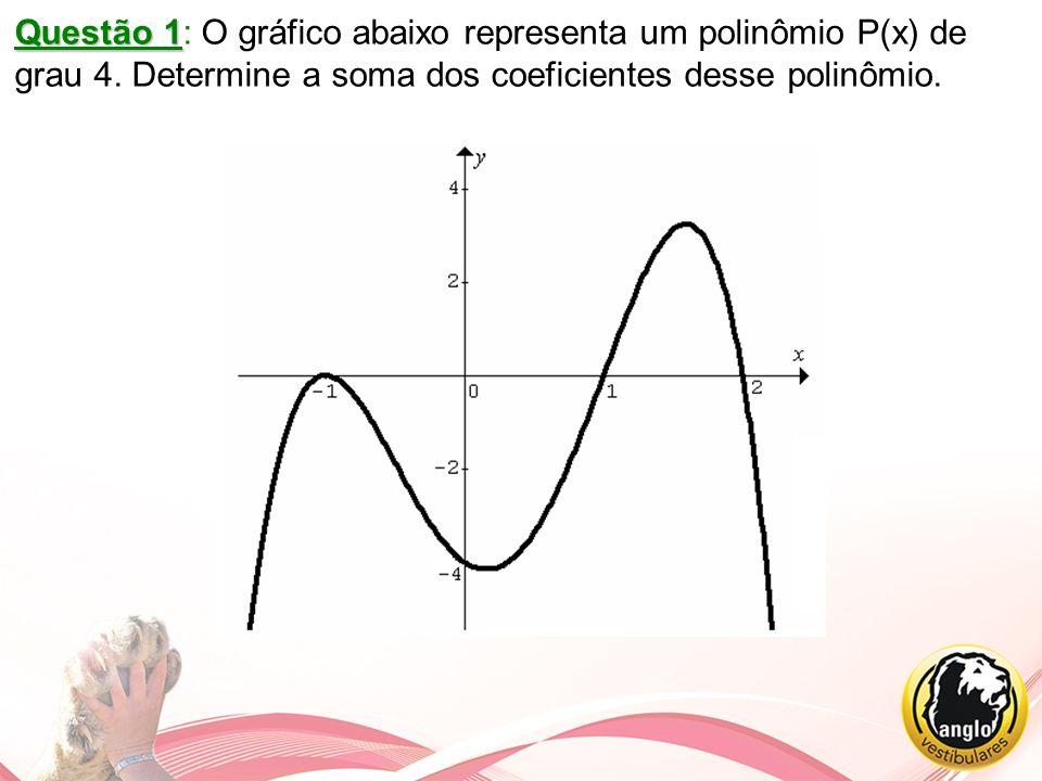 Representação gráfica das raízes de uma Função Polinomial As raízes são as abscissas dos pontos de interseção da curva com o eixo x.