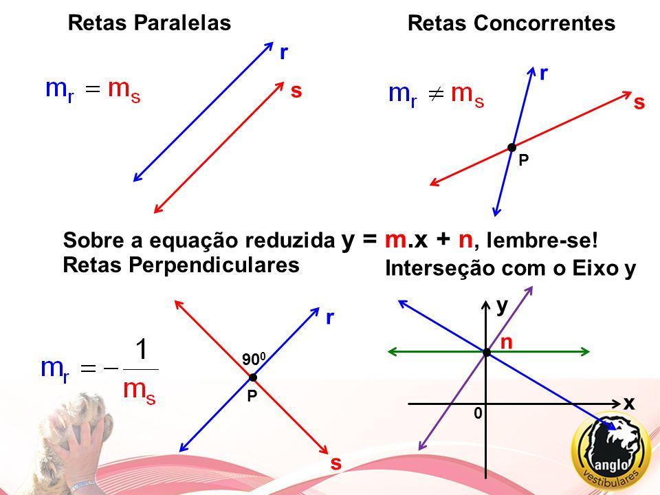 Retas Paralelas r s Retas Concorrentes s r P Retas Perpendiculares s r P 90 0 Sobre a equação reduzida y = m.x + n, lembre-se! Interseção com o Eixo y
